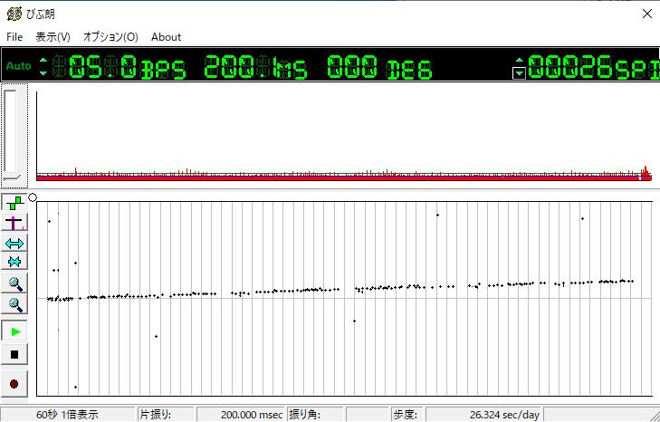 測定結果の「びぶ朗のグラフ」